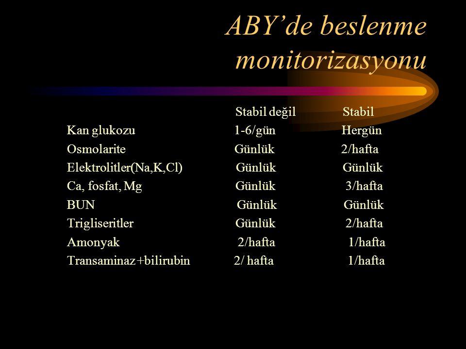 ABY'de beslenme monitorizasyonu Stabil değil Stabil Kan glukozu 1-6/gün Hergün Osmolarite Günlük 2/hafta Elektrolitler(Na,K,Cl) Günlük Günlük Ca, fosf