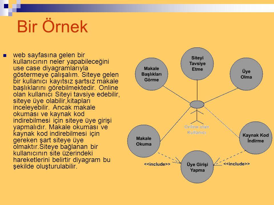 Use Case Diyagramları Sınıfların ve sistemin zamanla değişimini gösteren diyagramlara 'USE CASE' diyagramları denmektedir.Bu diyagramlar Actors ve Use