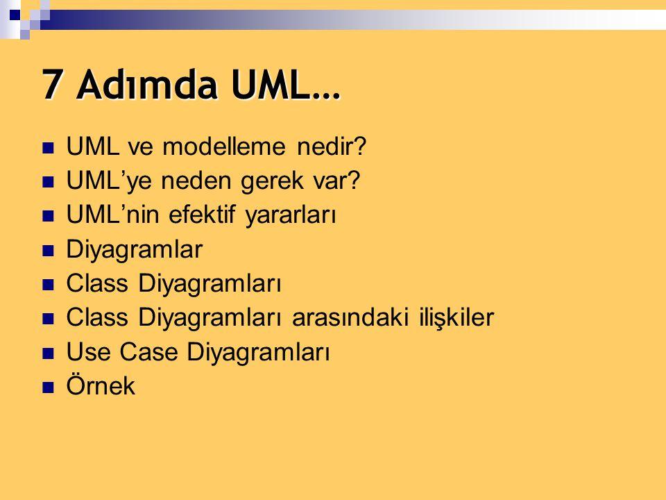 7 Adımda UML… UUML ve modelleme nedir.UUML'ye neden gerek var.