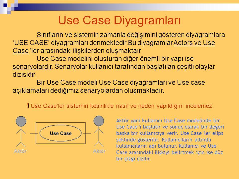 Use Case Diyagramları Sınıfların ve sistemin zamanla değişimini gösteren diyagramlara 'USE CASE' diyagramları denmektedir.Bu diyagramlar Actors ve Use Case ler arasındaki ilişkilerden oluşmaktaır Use Case modelini oluşturan diğer önemli bir yapı ise senaryolardır.