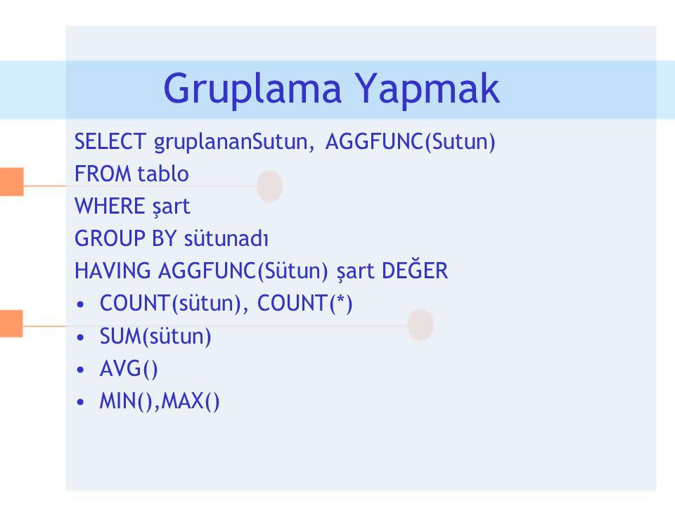 SELECT gruplananSutun, AGGFUNC(Sutun) FROM tablo WHERE şart GROUP BY sütunadı HAVING AGGFUNC(Sütun) şart DEĞER •COUNT(sütun), COUNT(*) •SUM(sütun) •AV
