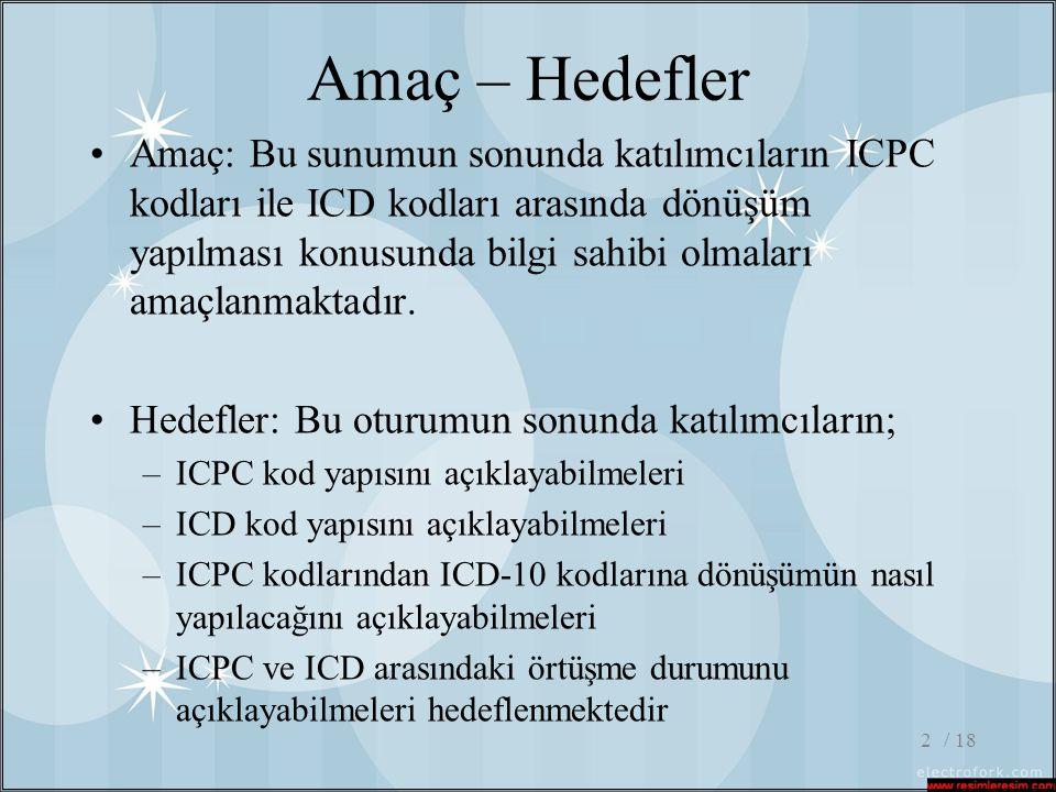 / 182 Amaç – Hedefler •Amaç: Bu sunumun sonunda katılımcıların ICPC kodları ile ICD kodları arasında dönüşüm yapılması konusunda bilgi sahibi olmaları
