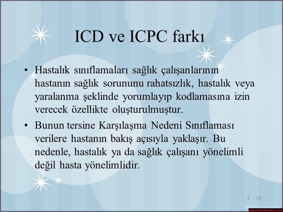 / 184 ICD ve ICPC farkı •Hastalık sınıflamaları sağlık çalışanlarının hastanın sağlık sorununu rahatsızlık, hastalık veya yaralanma şeklinde yorumlayı