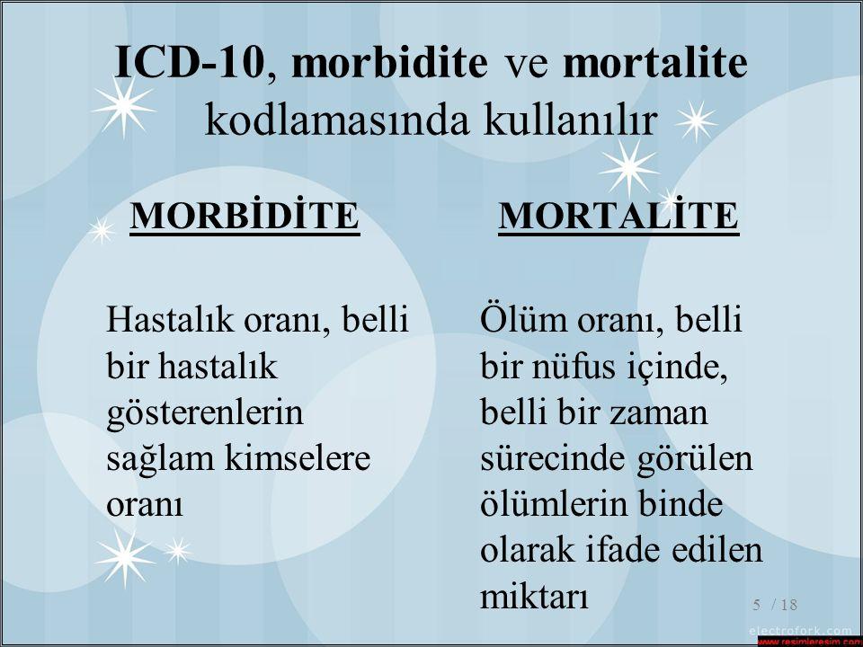 / 1816 •ICPC'nin 1.ve 7.