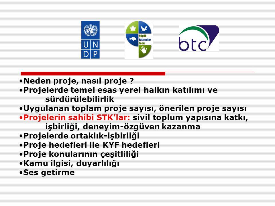 •Neden proje, nasıl proje ? •Projelerde temel esas yerel halkın katılımı ve sürdürülebilirlik •Uygulanan toplam proje sayısı, önerilen proje sayısı •P