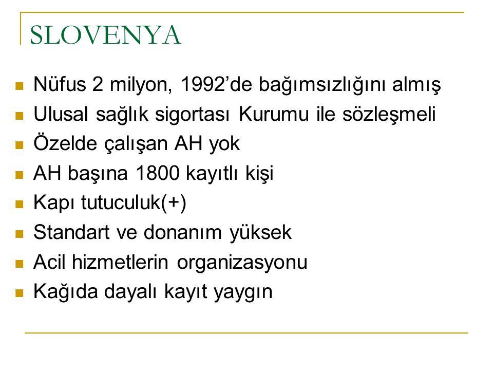 SLOVENYA  Nüfus 2 milyon, 1992'de bağımsızlığını almış  Ulusal sağlık sigortası Kurumu ile sözleşmeli  Özelde çalışan AH yok  AH başına 1800 kayıt
