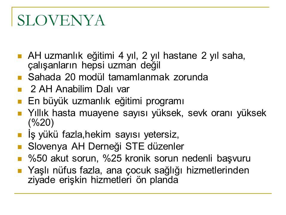 SLOVENYA  AH uzmanlık eğitimi 4 yıl, 2 yıl hastane 2 yıl saha, çalışanların hepsi uzman değil  Sahada 20 modül tamamlanmak zorunda  2 AH Anabilim D