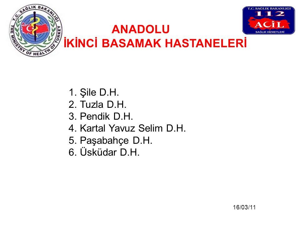 16/03/11 AVRUPA 3.BASAMAK HASTANELER 1.Bakırköy Dr.Sadi Konuk E.A.H.