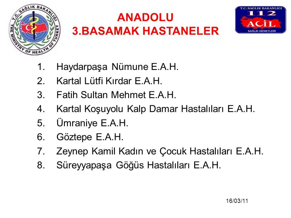 16/03/11 Avrupa Üniversite Hastaneleri 1.İstanbul Üni.