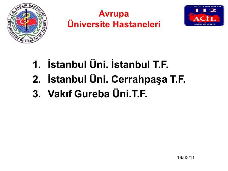 16/03/11 Avrupa Üniversite Hastaneleri 1.İstanbul Üni. İstanbul T.F. 2.İstanbul Üni. Cerrahpaşa T.F. 3.Vakıf Gureba Üni.T.F.