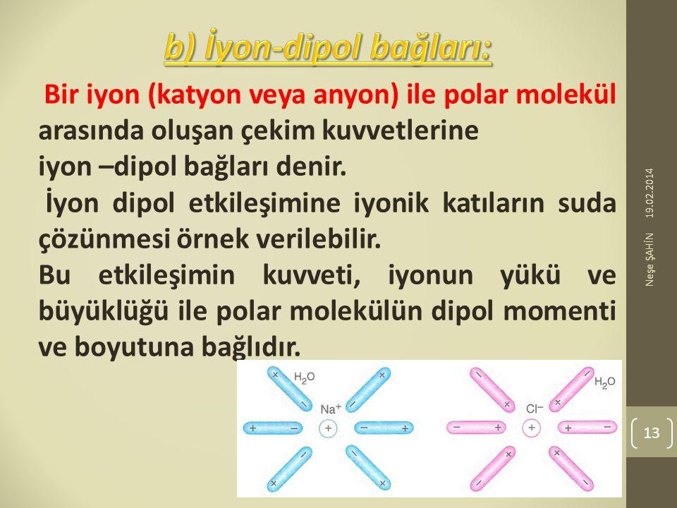 Bir iyon (katyon veya anyon) ile polar molekül arasında oluşan çekim kuvvetlerine iyon –dipol bağları denir. İyon dipol etkileşimine iyonik katıların