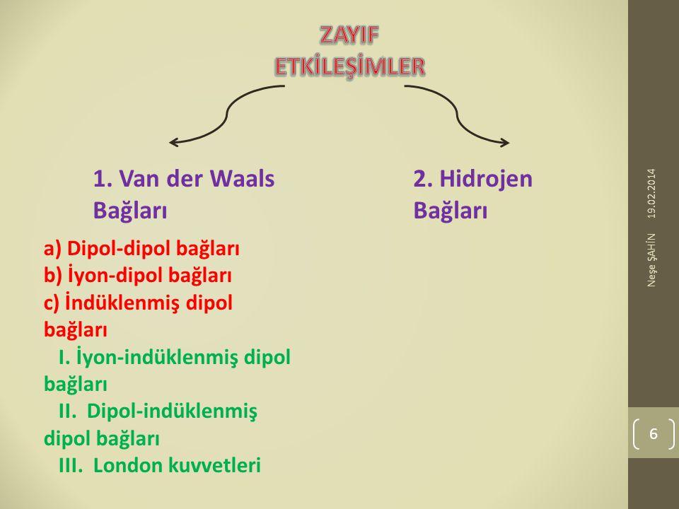 1. Van der Waals Bağları 2. Hidrojen Bağları a) Dipol-dipol bağları b) İyon-dipol bağları c) İndüklenmiş dipol bağları I. İyon-indüklenmiş dipol bağla