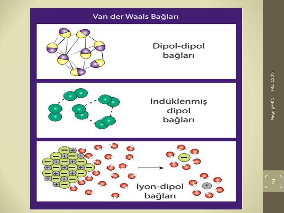 Elektronegatiflikleri farklı iki atom arasında oluşan polar kovalent bağlar kalıcı dipol karakter oluşturur.
