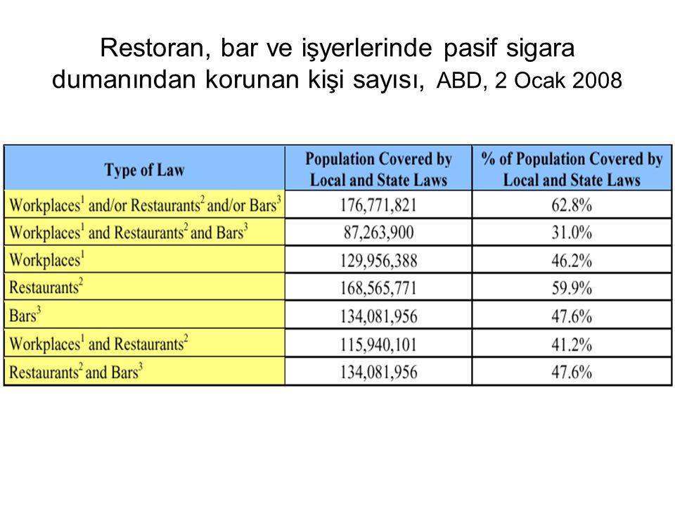 Restoran, bar ve işyerlerinde pasif sigara dumanından korunan kişi sayısı, ABD, 2 Ocak 2008