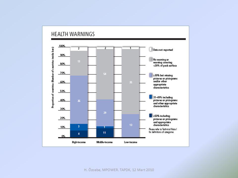 Tütünün zararları konusunda UYAR • TKÇS-Madde 11 • Dünya nüfusunun %7,5'i sigara paketlerinin üzerinde resimli uyarılar görüyor...