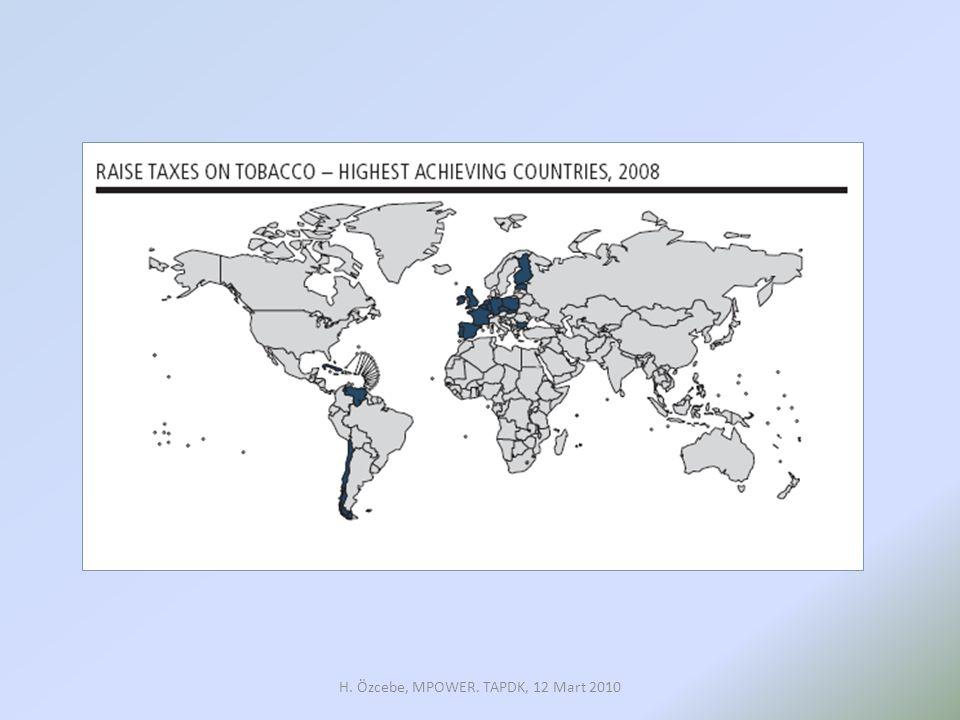 Tütün üzerindeki VERGİYİ ARTIR •TKÇS-Madde 6 •6 yeni ülke… •Yüksek gelirli ülkelerde %63, orta gelirli ülkelerde %49 ve düşük gelirli ülkelerde %39… •Sigara satış fiyatı yüksek gelirli ülkelerde orta gelirlik ülkelere göre iki kat, düşük gelirli ülkelere göre beş kat daha pahalı… H.
