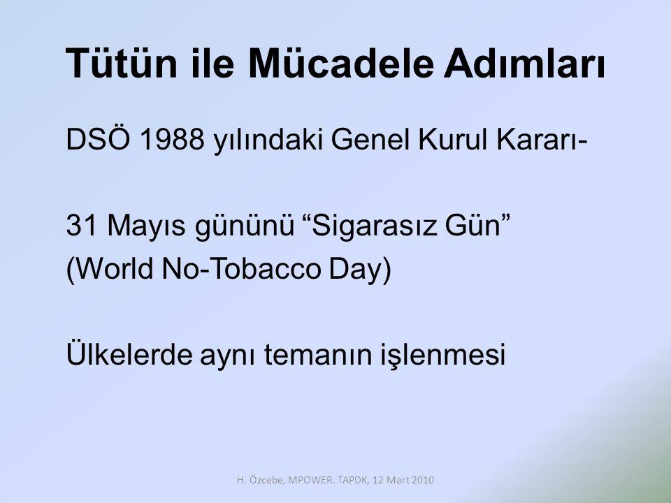 Tütün ile Mücadele Adımları DSÖ 1988 yılındaki Genel Kurul Kararı- 31 Mayıs gününü Sigarasız Gün (World No-Tobacco Day) Ülkelerde aynı temanın işlenmesi H.