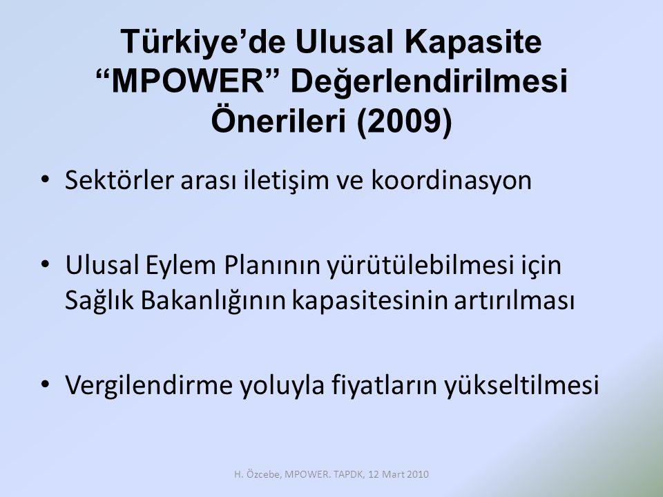 Türkiye'de Ulusal Kapasite MPOWER Değerlendirilmesi (2009) • Sektörler arası iletişim ve koordinasyon • Ulusal Eylem Planının yürütülebilmesi için Sağlık Bakanlığının kapasitesinin artırılması • Vergilendirme yoluyla fiyatların yükseltilmesi H.
