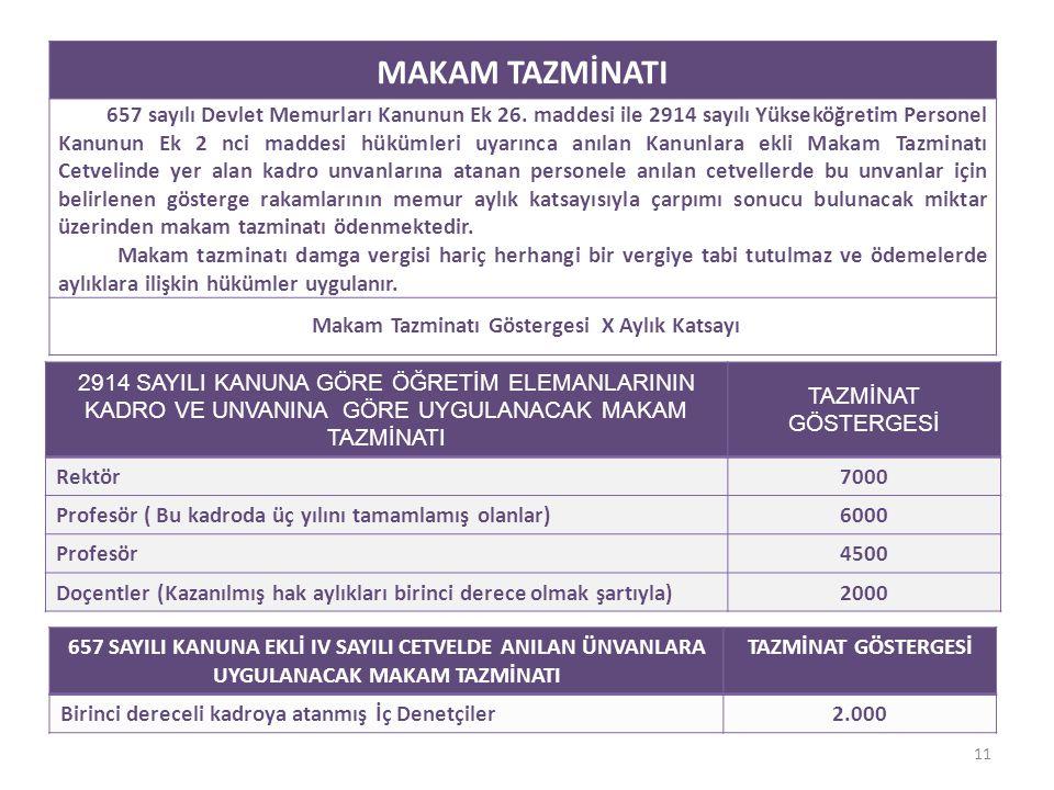 MAKAM TAZMİNATI 657 sayılı Devlet Memurları Kanunun Ek 26. maddesi ile 2914 sayılı Yükseköğretim Personel Kanunun Ek 2 nci maddesi hükümleri uyarınca