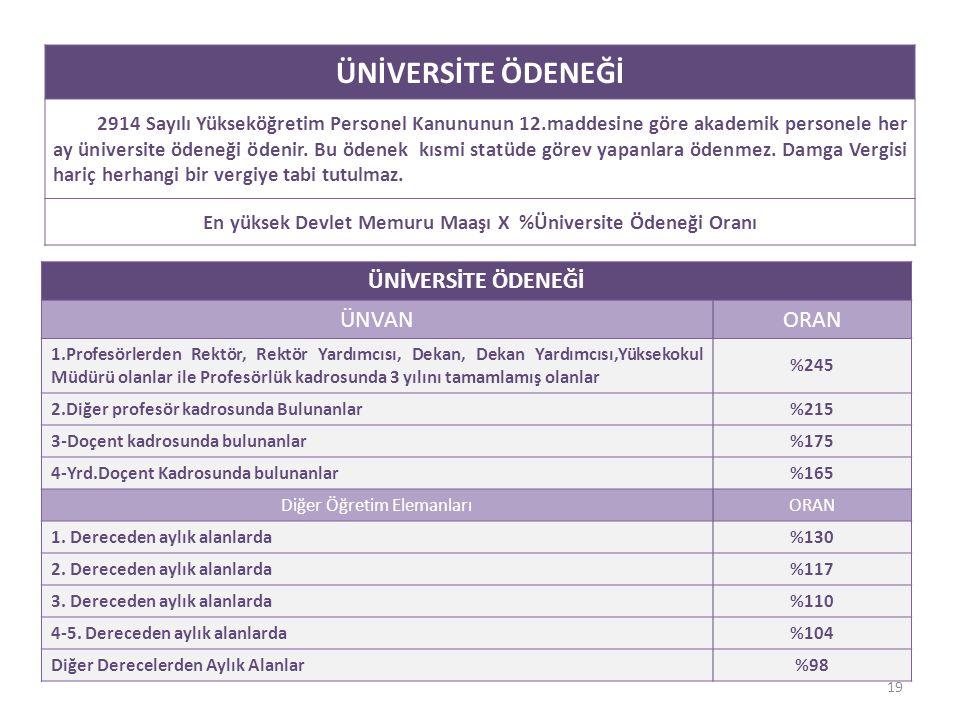 ÜNİVERSİTE ÖDENEĞİ 2914 Sayılı Yükseköğretim Personel Kanununun 12.maddesine göre akademik personele her ay üniversite ödeneği ödenir.