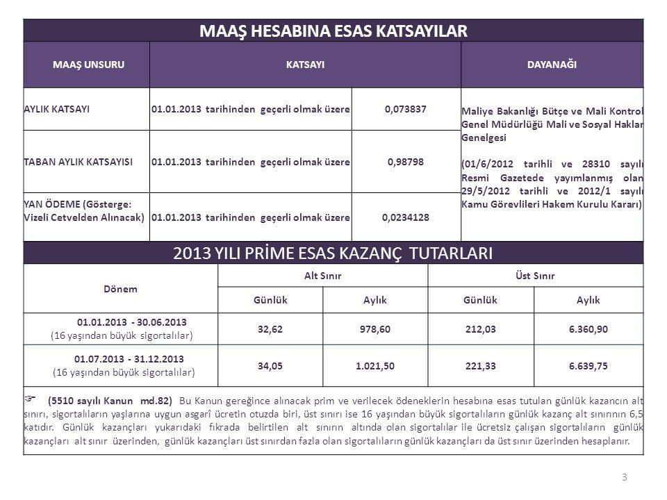 MAAŞ HESABINA ESAS KATSAYILAR MAAŞ UNSURUKATSAYIDAYANAĞI AYLIK KATSAYI01.01.2013 tarihinden geçerli olmak üzere0,073837 Maliye Bakanlığı Bütçe ve Mali