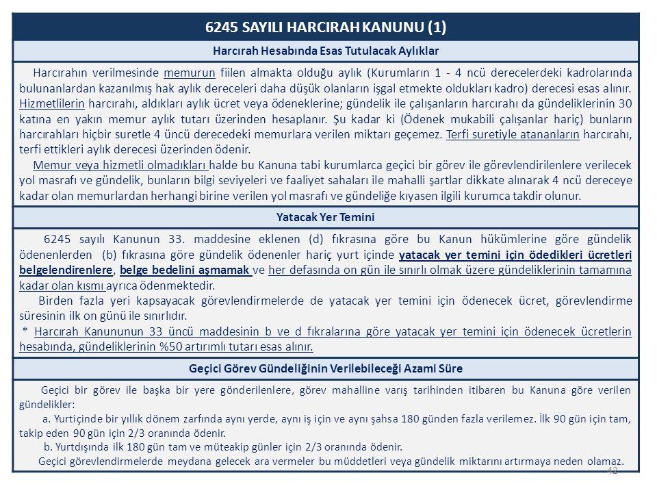 6245 SAYILI HARCIRAH KANUNU (1) Harcırah Hesabında Esas Tutulacak Aylıklar Harcırahın verilmesinde memurun fiilen almakta olduğu aylık (Kurumların 1 -