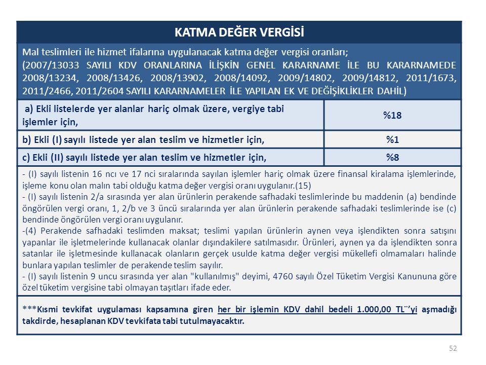 KATMA DEĞER VERGİSİ Mal teslimleri ile hizmet ifalarına uygulanacak katma değer vergisi oranları; (2007/13033 SAYILI KDV ORANLARINA İLİŞKİN GENEL KARA