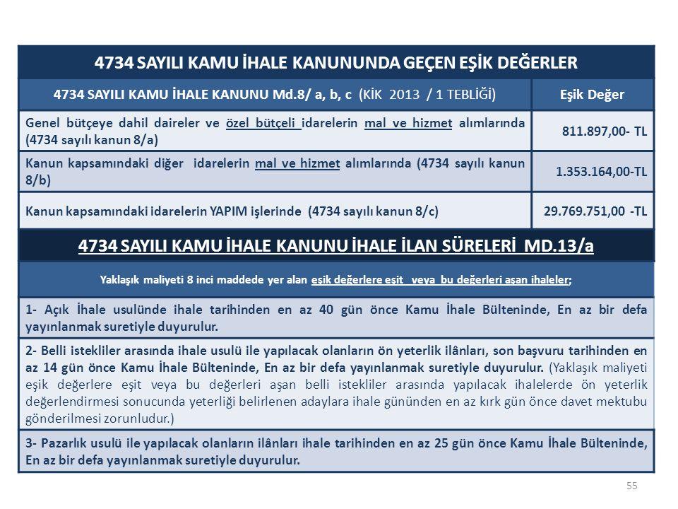 4734 SAYILI KAMU İHALE KANUNUNDA GEÇEN EŞİK DEĞERLER 4734 SAYILI KAMU İHALE KANUNU Md.8/ a, b, c (KİK 2013 / 1 TEBLİĞİ)Eşik Değer Genel bütçeye dahil daireler ve özel bütçeli idarelerin mal ve hizmet alımlarında (4734 sayılı kanun 8/a) 811.897,00- TL Kanun kapsamındaki diğer idarelerin mal ve hizmet alımlarında (4734 sayılı kanun 8/b) 1.353.164,00-TL Kanun kapsamındaki idarelerin YAPIM işlerinde (4734 sayılı kanun 8/c)29.769.751,00 -TL 4734 SAYILI KAMU İHALE KANUNU İHALE İLAN SÜRELERİ MD.13/a Yaklaşık maliyeti 8 inci maddede yer alan eşik değerlere eşit veya bu değerleri aşan ihaleler; 1- Açık İhale usulünde ihale tarihinden en az 40 gün önce Kamu İhale Bülteninde, En az bir defa yayınlanmak suretiyle duyurulur.