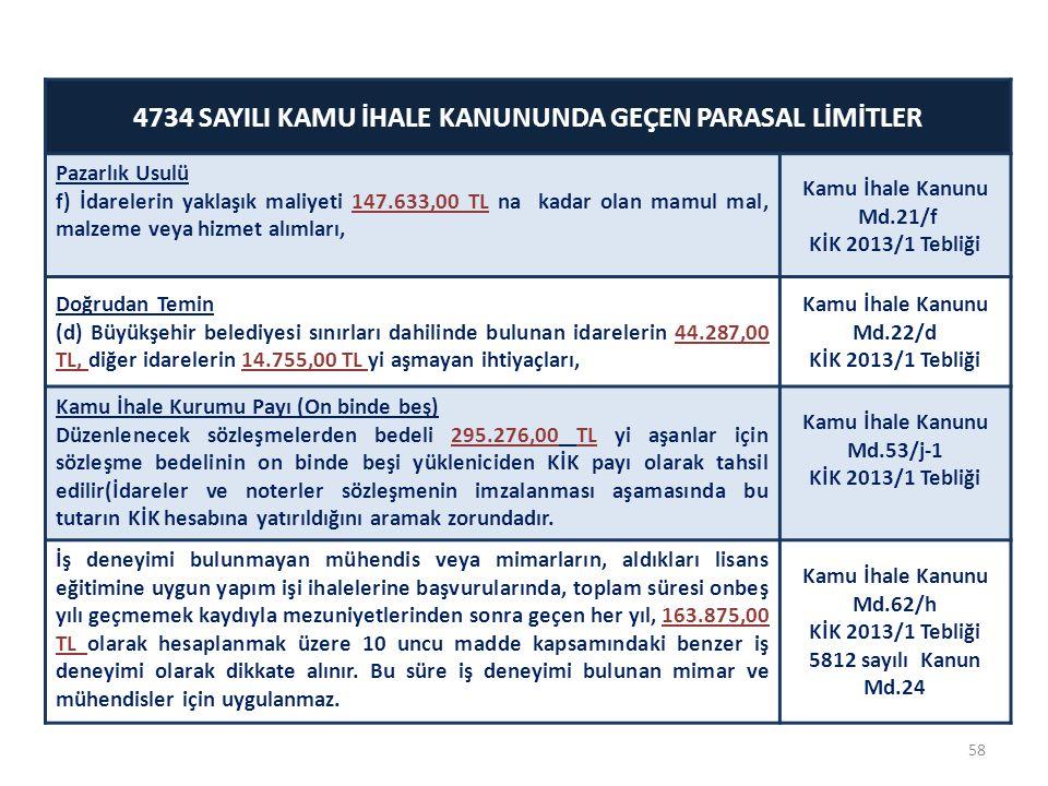 4734 SAYILI KAMU İHALE KANUNUNDA GEÇEN PARASAL LİMİTLER Pazarlık Usulü f) İdarelerin yaklaşık maliyeti 147.633,00 TL na kadar olan mamul mal, malzeme veya hizmet alımları, Kamu İhale Kanunu Md.21/f KİK 2013/1 Tebliği Doğrudan Temin (d) Büyükşehir belediyesi sınırları dahilinde bulunan idarelerin 44.287,00 TL, diğer idarelerin 14.755,00 TL yi aşmayan ihtiyaçları, Kamu İhale Kanunu Md.22/d KİK 2013/1 Tebliği Kamu İhale Kurumu Payı (On binde beş) Düzenlenecek sözleşmelerden bedeli 295.276,00 TL yi aşanlar için sözleşme bedelinin on binde beşi yükleniciden KİK payı olarak tahsil edilir(İdareler ve noterler sözleşmenin imzalanması aşamasında bu tutarın KİK hesabına yatırıldığını aramak zorundadır.