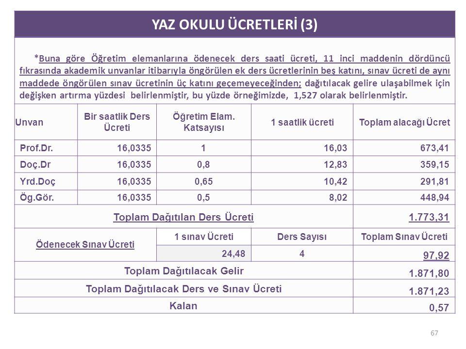 YAZ OKULU ÜCRETLERİ (3) *Buna göre Öğretim elemanlarına ödenecek ders saati ücreti, 11 inci maddenin dördüncü fıkrasında akademik unvanlar itibarıyla