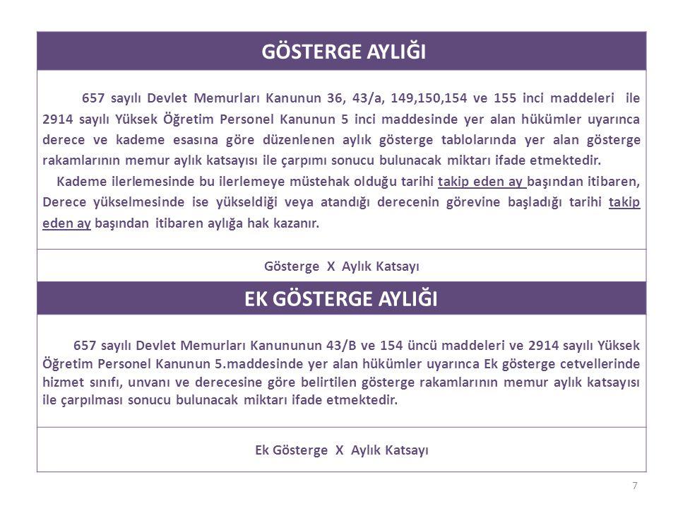 AKADEMİK JÜRİ ÜCRETİ (1) 2012 yılı Kamu Görevlileri Hakem Kurulu Kararının maddesinde : Akademik jüri ücreti: Madde 23- (1) 04.11.1981 tarihli ve 2547 sayılı Kanunun 24 üncü maddesi uyarınca yapılan doçentlik sınavlarında jüri üyesi olarak görevlendirilen öğretim üyelerine her bir jüri üyeliği için 4500 gösterge rakamının, aynı Kanunun 23, 25 ve 26 ncı maddeleri uyarınca oluşturulan yardımcı doçent, doçent ve profesör atama jürilerinde görev alan öğretim üyelerine ise her bir jüri üyeliği için 3000 gösterge rakamının memur aylık katsayısı ile çarpımı sonucu bulunacak tutarda jüri üyeliği ücreti ödenir.