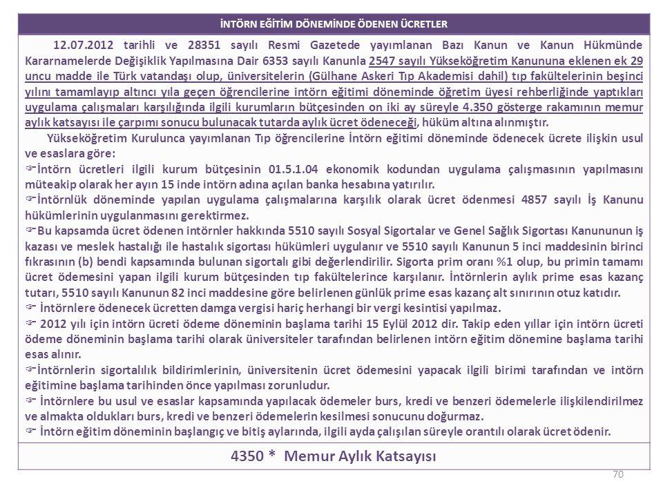 İNTÖRN EĞİTİM DÖNEMİNDE ÖDENEN ÜCRETLER 12.07.2012 tarihli ve 28351 sayılı Resmi Gazetede yayımlanan Bazı Kanun ve Kanun Hükmünde Kararnamelerde Değiş