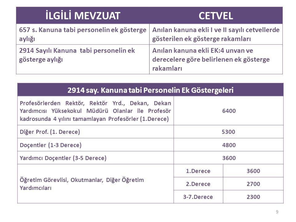 İLGİLİ MEVZUATCETVEL 657 s.