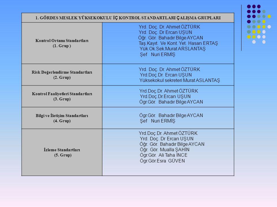 1. GÖRDES MESLEK YÜKSEKOKULU İ Ç KONTROL STANDARTLARI Ç ALIŞMA GRUPLARI Kontrol Ortamı Standartları (1. Grup ) Yrd. Doç. Dr. Ahmet ÖZTÜRK Yrd. Doç. Dr