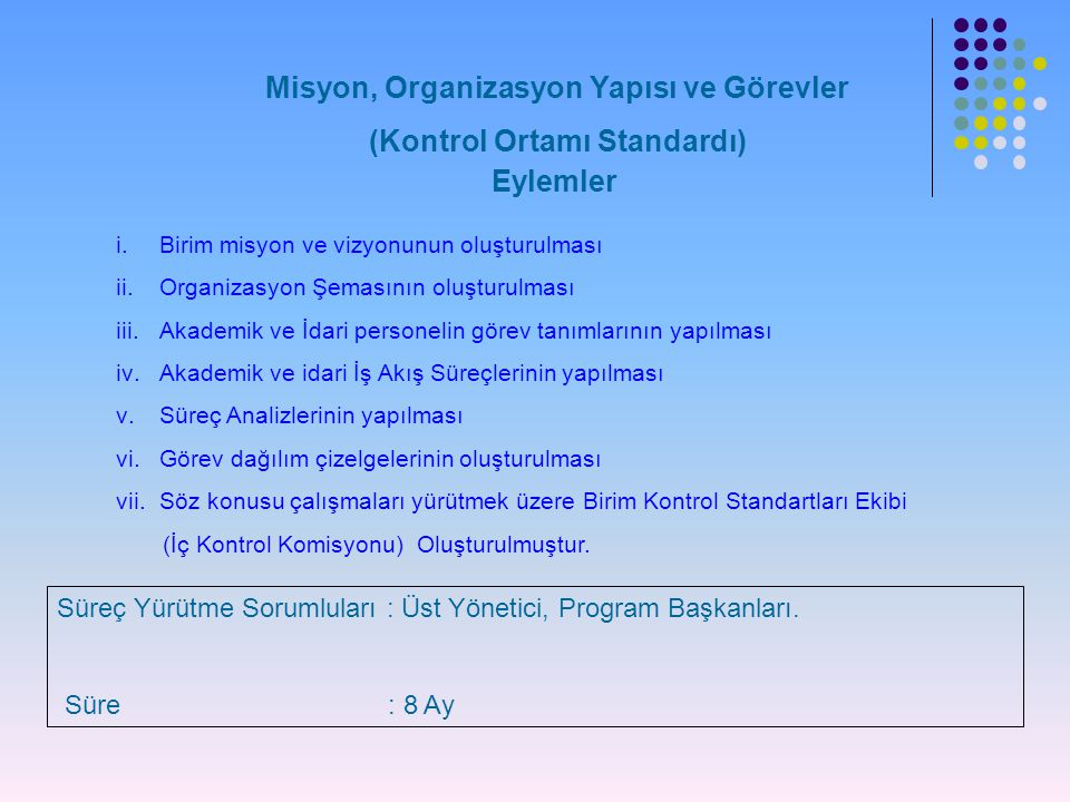 Misyon, Organizasyon Yapısı ve Görevler (Kontrol Ortamı Standardı) i.Birim misyon ve vizyonunun oluşturulması ii.Organizasyon Şemasının oluşturulması iii.Akademik ve İdari personelin görev tanımlarının yapılması iv.Akademik ve idari İş Akış Süreçlerinin yapılması v.Süreç Analizlerinin yapılması vi.Görev dağılım çizelgelerinin oluşturulması vii.Söz konusu çalışmaları yürütmek üzere Birim Kontrol Standartları Ekibi (İç Kontrol Komisyonu) Oluşturulmuştur.