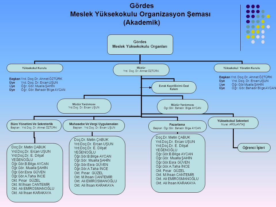Gördes Meslek Yüksekokulu Organları Yüksekokul Kurulu Müdür Yrd.