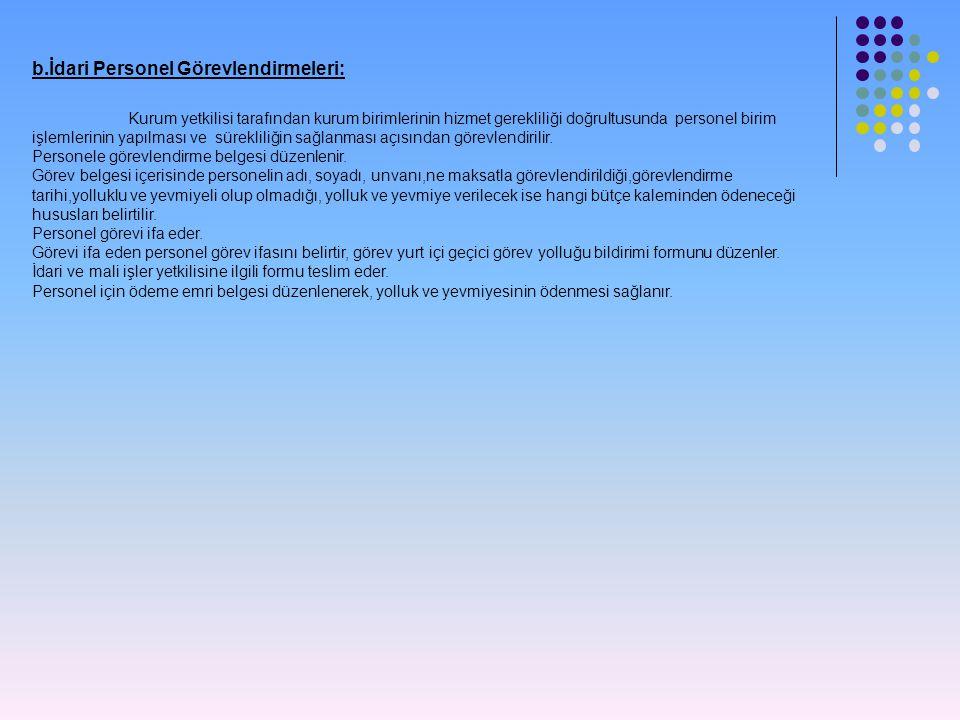 b.İdari Personel Görevlendirmeleri: Kurum yetkilisi tarafından kurum birimlerinin hizmet gerekliliği doğrultusunda personel birim işlemlerinin yapılması ve sürekliliğin sağlanması açısından görevlendirilir.
