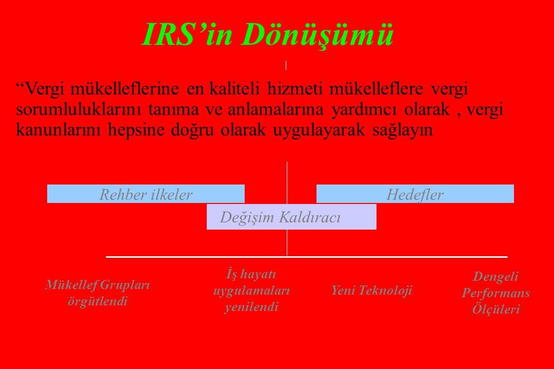IRS'in Dönüşümü Vergi mükelleflerine en kaliteli hizmeti mükelleflere vergi sorumluluklarını tanıma ve anlamalarına yardımcı olarak, vergi kanunlarını hepsine doğru olarak uygulayarak sağlayın Rehber ilkelerHedefler İş hayatı uygulamaları yenilendi Mükellef Grupları örgütlendi Dengeli Performans Ölçüleri Yeni Teknoloji Değişim Kaldıracı