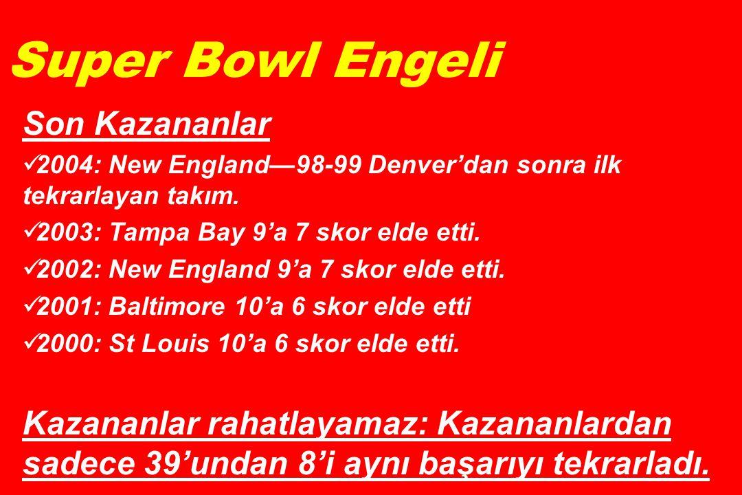 Super Bowl Engeli Son Kazananlar  2004: New England—98-99 Denver'dan sonra ilk tekrarlayan takım.