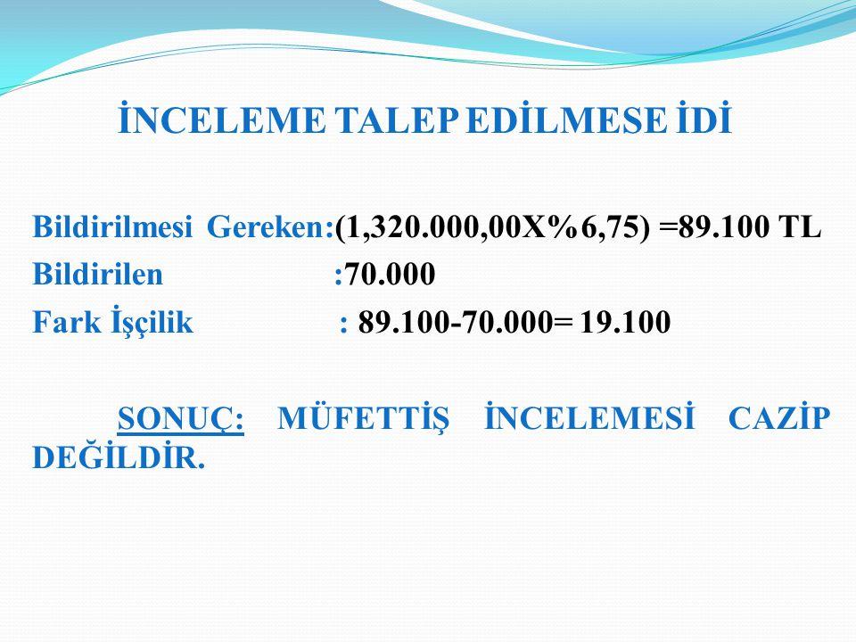 İNCELEME TALEP EDİLMESE İDİ Bildirilmesi Gereken:(1,320.000,00X%6,75) =89.100 TL Bildirilen :70.000 Fark İşçilik : 89.100-70.000= 19.100 SONUÇ: MÜFETT