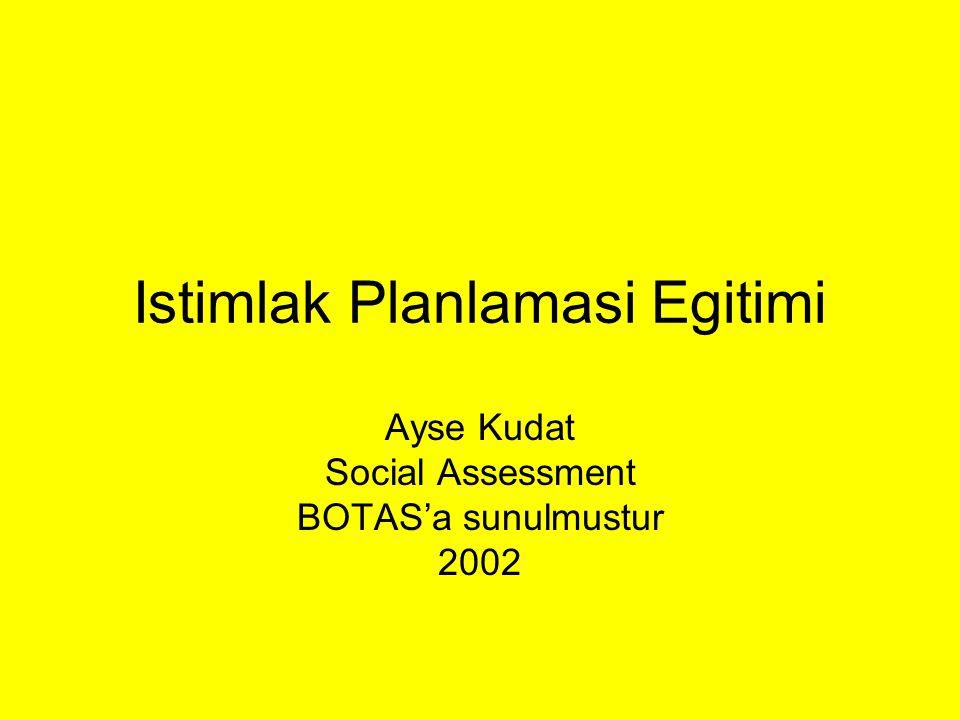 Source: BTC Turkey RAP, Chapter 1 BTC / Türkiye etkilenen nüfus