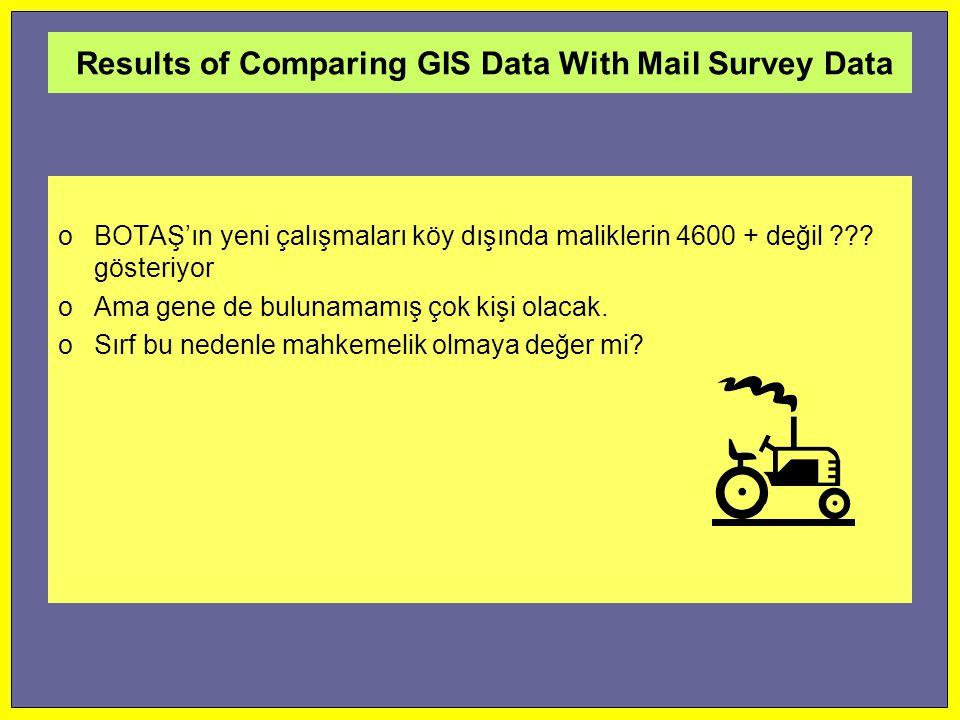 Results of Comparing GIS Data With Mail Survey Data oBOTAŞ'ın yeni çalışmaları köy dışında maliklerin 4600 + değil ??? gösteriyor oAma gene de bulunam