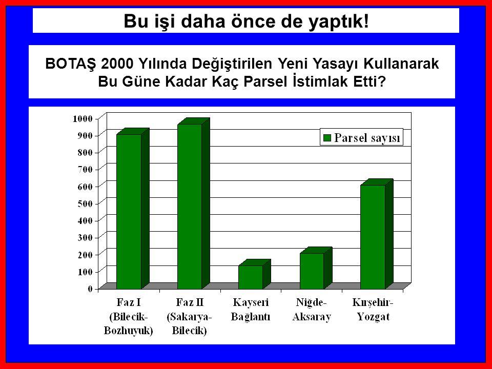 Gürcistan'da: • Ortalama toprak mülkiyeti düşük (0.2 - 0.3 ha) • Ortalama tazminat US$2,000 • Yıllık aile geliri $1,500'dan az • Güven yok.