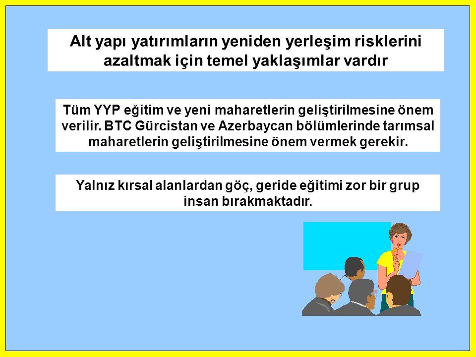 Tüm YYP eğitim ve yeni maharetlerin geliştirilmesine önem verilir. BTC Gürcistan ve Azerbaycan bölümlerinde tarımsal maharetlerin geliştirilmesine öne