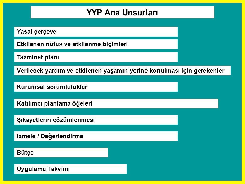 YYP Ana Unsurları Etkilenen nüfus ve etkilenme biçimleri Tazminat planı Verilecek yardım ve etkilenen yaşamın yerine konulması için gerekenler Bütçe U