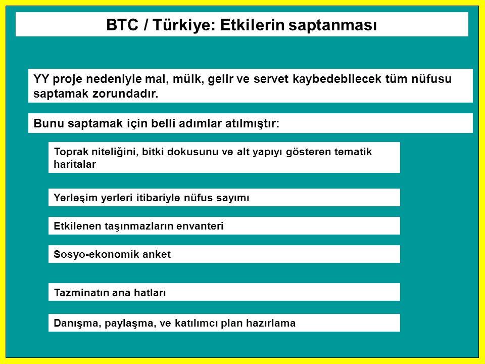BTC / Türkiye: Etkilerin saptanması YY proje nedeniyle mal, mülk, gelir ve servet kaybedebilecek tüm nüfusu saptamak zorundadır. Bunu saptamak için be