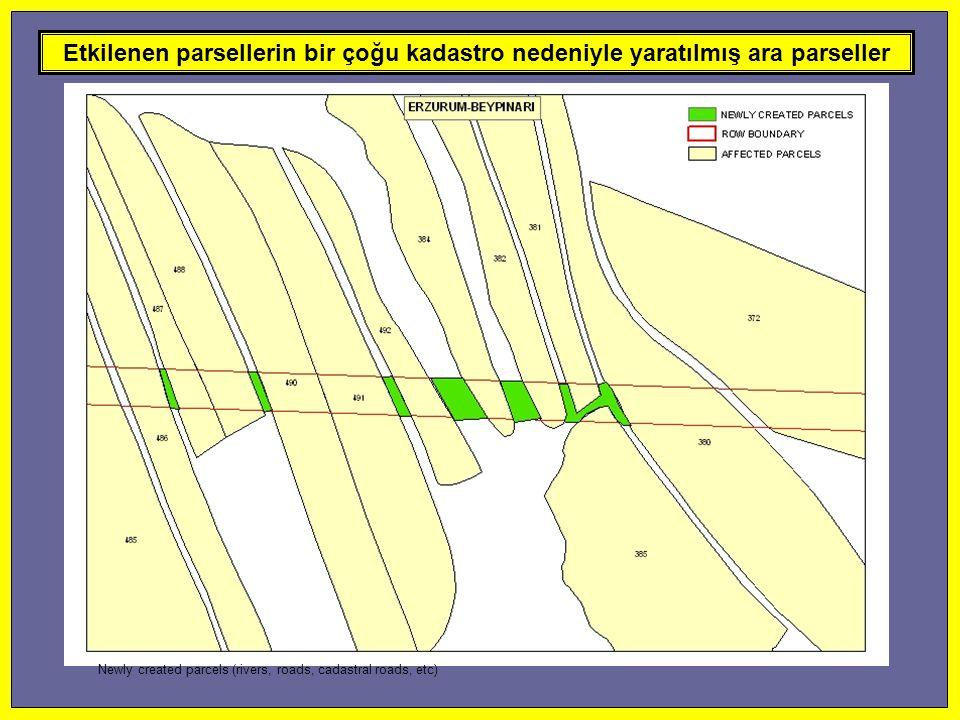 Etkilenen parsellerin bir çoğu kadastro nedeniyle yaratılmış ara parseller Newly created parcels (rivers, roads, cadastral roads, etc)