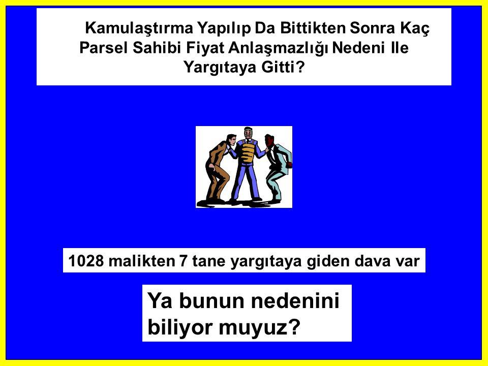 POSOF (ARDAHAN-TURKEY) POSOF (ARDAHAN-TURKEY) TOTAL 618 PARCELS AFFECTED BY BTC PROJECT REGISTERED 53 PARCELS UNREGISTERED 565 PARCELS (CUSTOMARY OWNERSHIP) ONLY 1 WOMAN AMONG OWNERS ONLY 2 WOMEN AMONG OWNERS Kadınların durumu ise zilyet saptanan yerlerde özellikle kötü