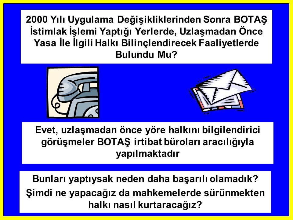 Gene de BTC-Türkiye YYP kamulaştırma tazminatları konusunda yoğunlasmış ve de kalkınma bu günden daha ileride olma konusunda yeterli bir biçimde eğilmemiştir