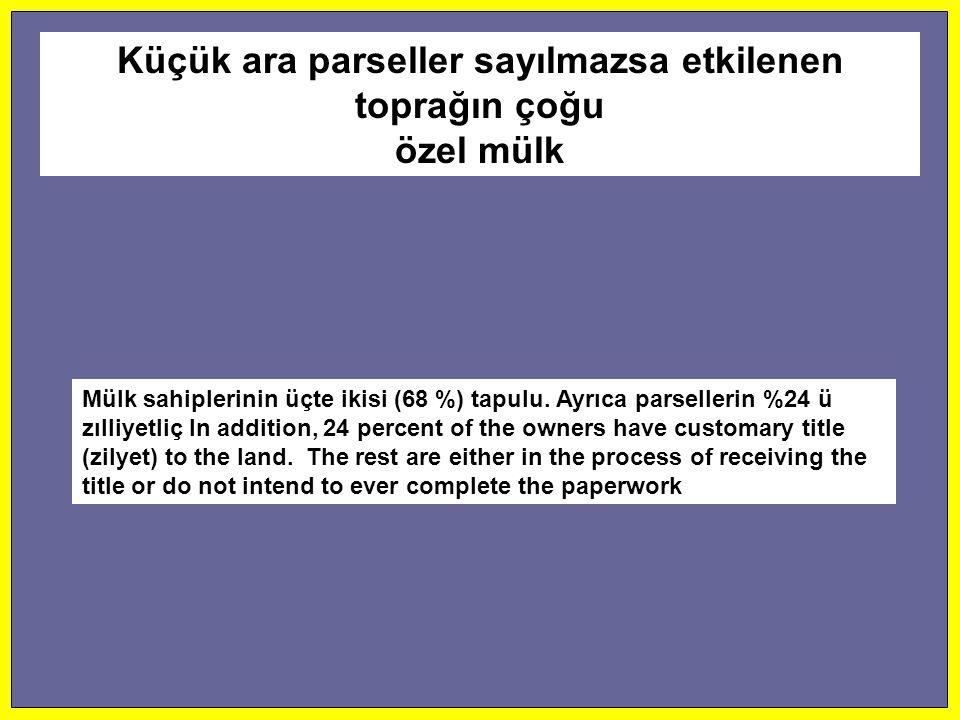 Küçük ara parseller sayılmazsa etkilenen toprağın çoğu özel mülk Mülk sahiplerinin üçte ikisi (68 %) tapulu. Ayrıca parsellerin %24 ü zılliyetliç In a